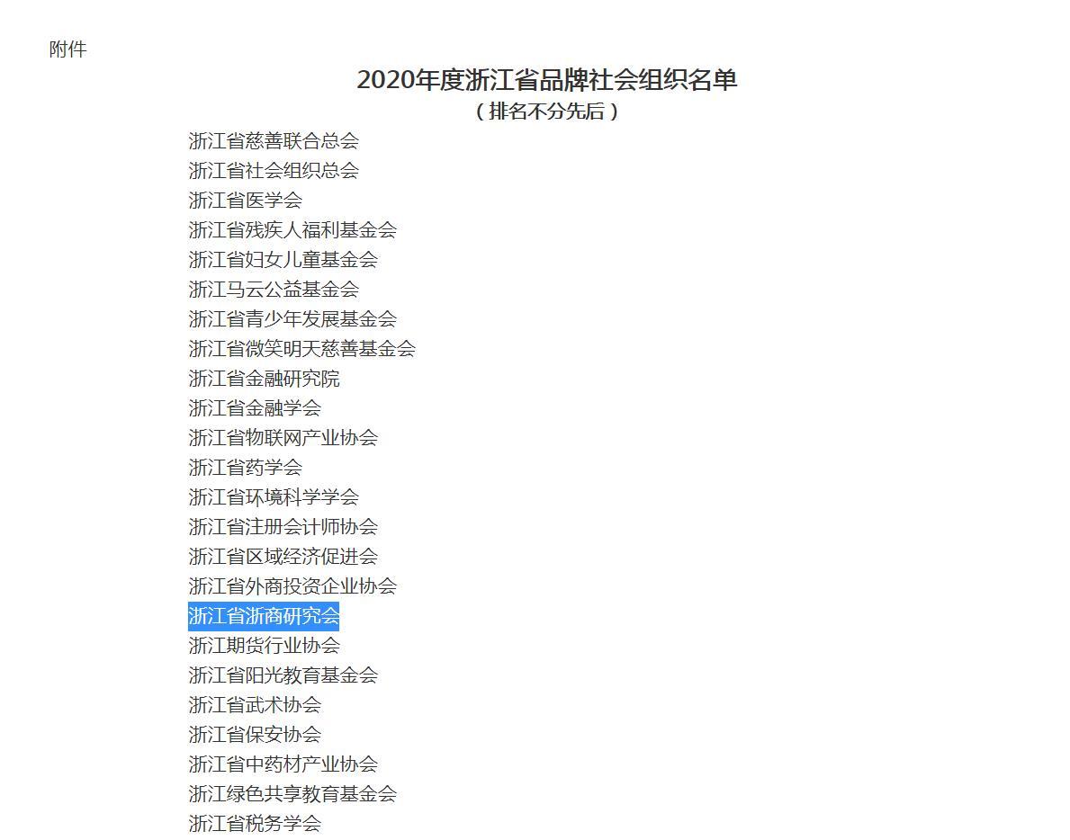 庆祝我会荣获2020年度浙江省品牌社会组织